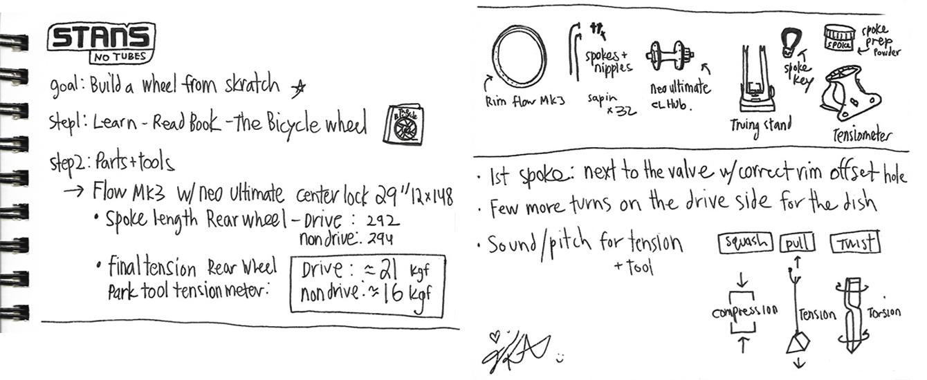 Jill Kintner Learns How to Build a Bicycle Wheel