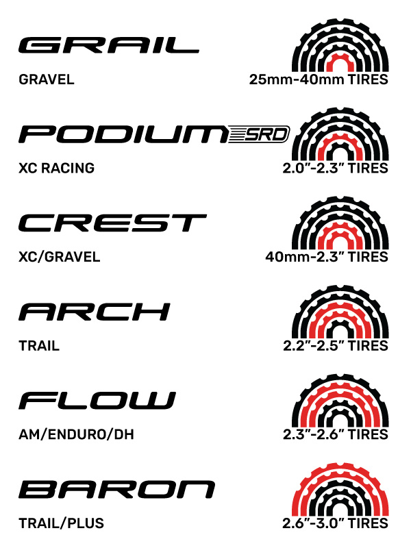 WideRight Recommended Tire Size Ranges graphic