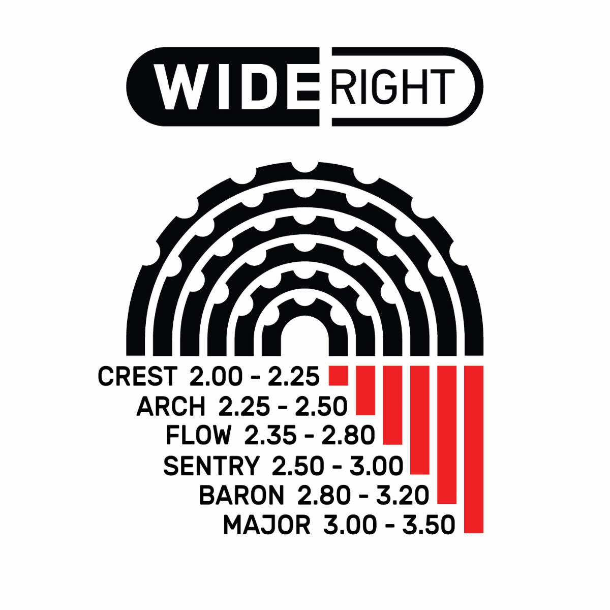 WideRight Rim and Tire Width Guide
